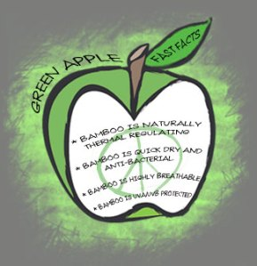 Green Apple Organic Clothing Facts
